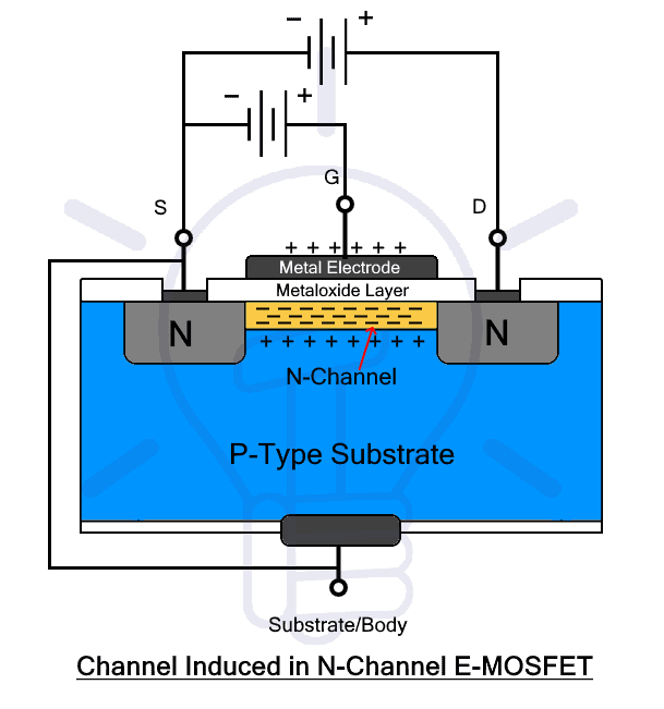N-Channel E-MOSFET Biasing