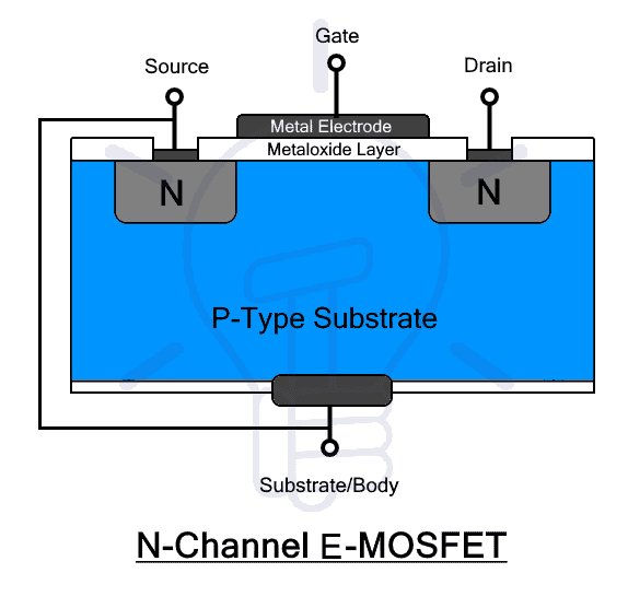 N-Channel Enhancement Type MOSFET