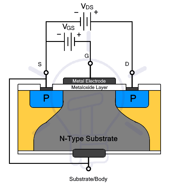 P-Channel D-MOSFET Reverse Biased