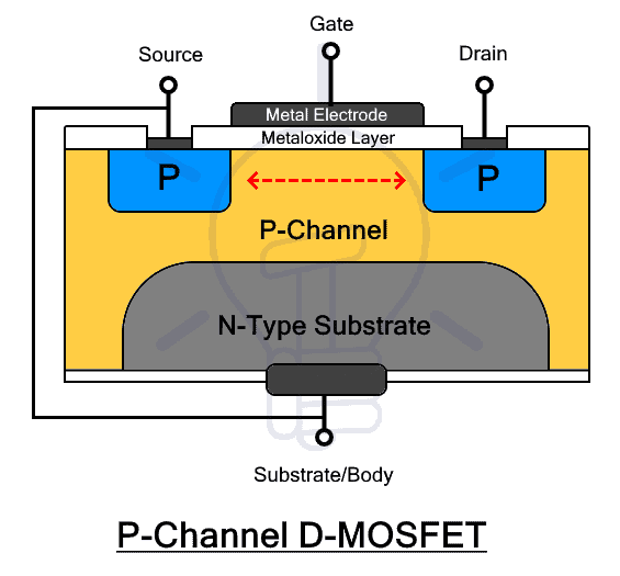 P-Channel Depletion Type MOSFET