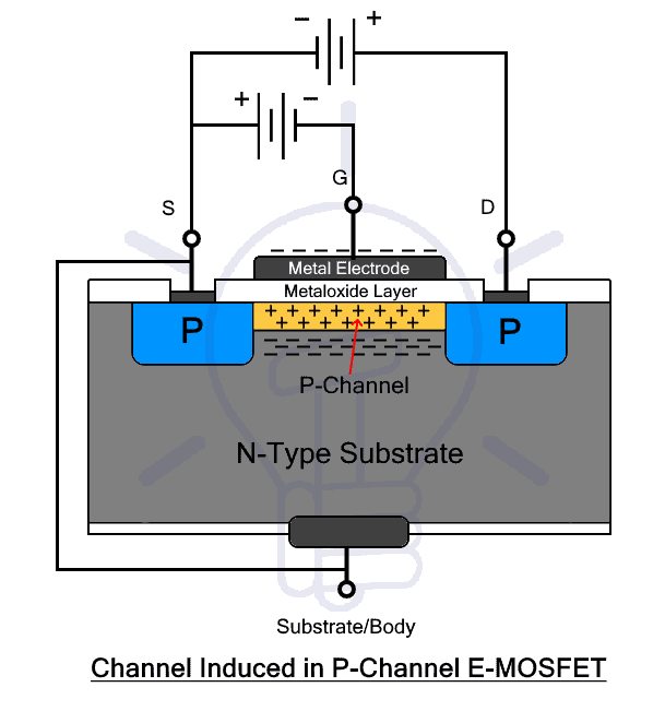 P-Channel E-MOSFET Biasing