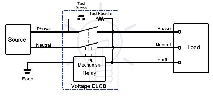 Voltage ELCB