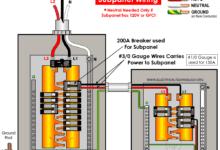 Wiring & Installation of 150A Subpanel - 240V