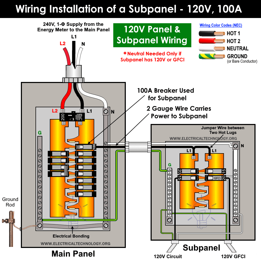 Wiring & Installation of a 100A Subpanel - 120V