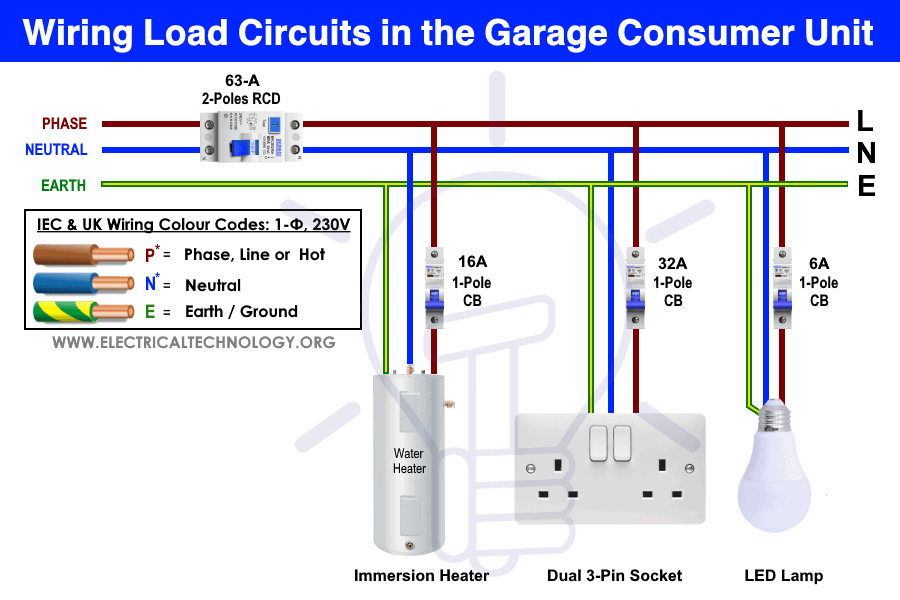 Wiring Load Circuits in the Garage Consumer Unit