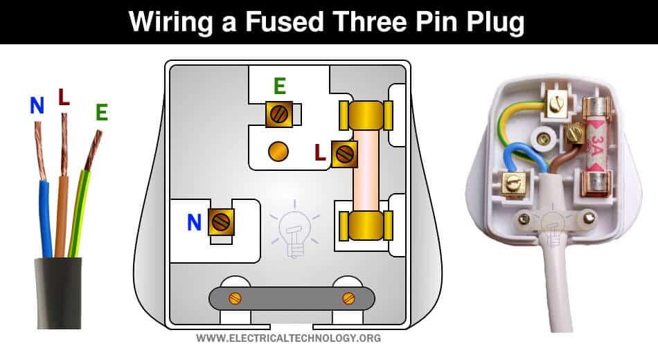 Wiring a Fused Three Pin Plug