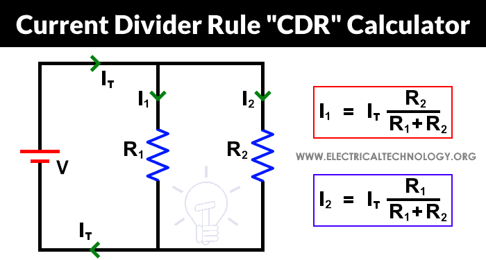 Current Divider Rule (CDR) Calculator