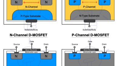 MOSFET - Working, Types, Operation, Advantages, and Applications