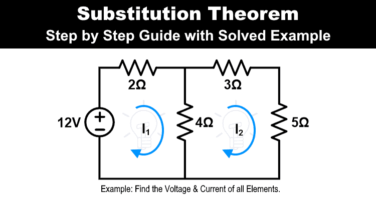 Substitution Theorem - Step by Step Guide with Solved Example