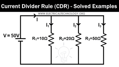 What Current Divider Rule (CDR) - Current Division