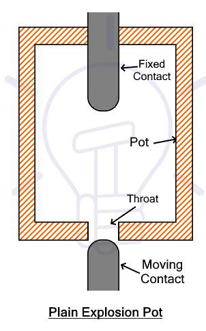 Plain Explosion Pot