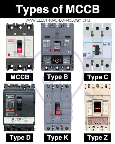 Types of MCCB