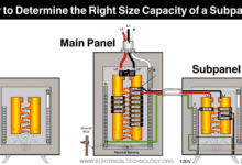 How to Determine the Right Size Capacity of a Subpanel?