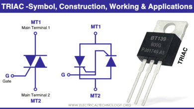 What is TRIAC - Symbol, Construction, Working and Applications