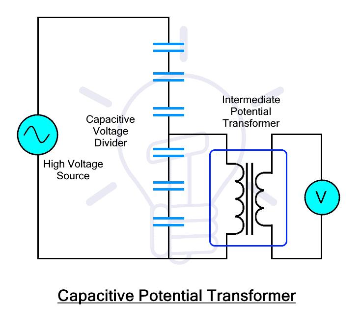Capacitive Potential Transformer