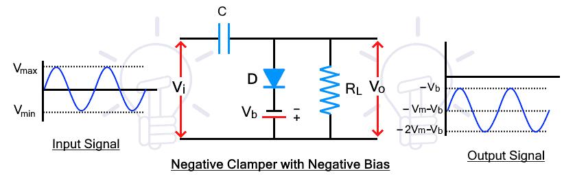 Negative Clamper with Negative Bias