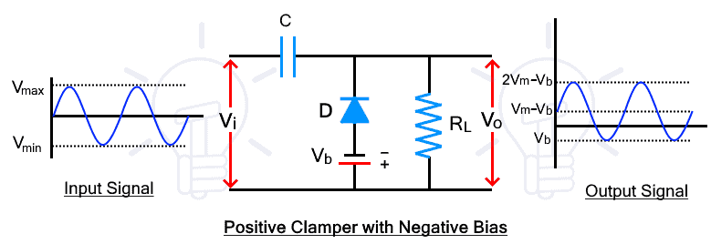 Positive Clamper with Negative Bias