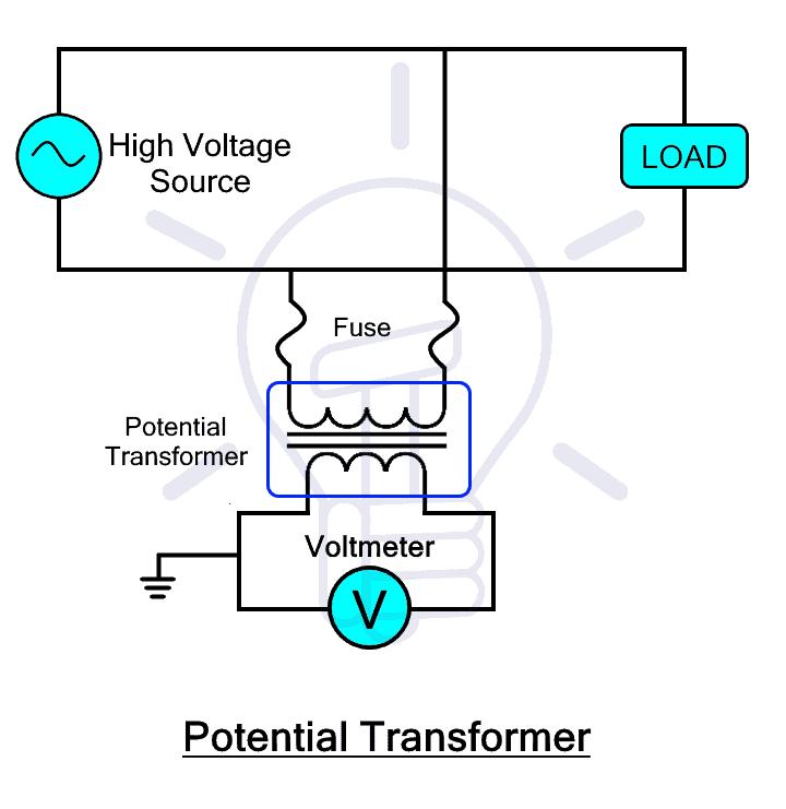 Potential Transformer