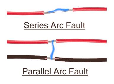 Series & Parallel Arc Fault