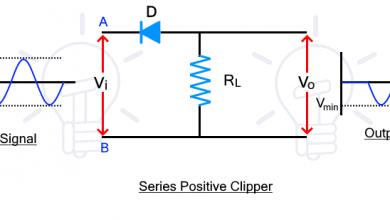 Series Positive Clipper